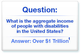 Question? What is the Aggregate Income of People with Disabilities in the United States: Over 1 Trillion
